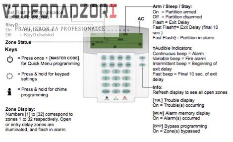 ICON tipkovnica za 32 zone - bežična K37 (K32IRF) prodavac VideoNadzori Hrvatska  za 1.623,75kn