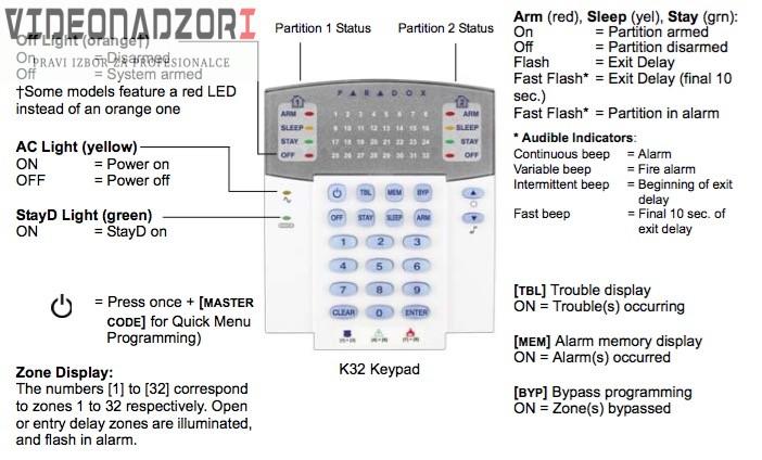 K32+ Led tipkovnica prodavac VideoNadzori Hrvatska  za 811,25kn