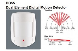 Paradox zični senzor DigiGard 55 domet 12m, kut pokrivanja 110*