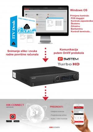 Aplikacija za snimanje ekrana blagajne na NVR mrežni video snimač
