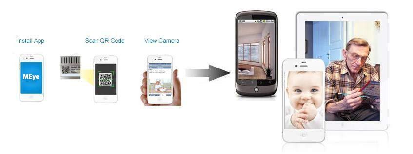 HD video nadzor brza instalacija na mobilne uredaje